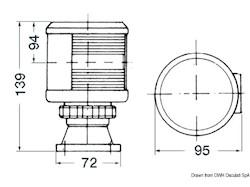 Luci di navigazione per scafi fino a 20 m DHR con omologazione MED 2014/90/EU