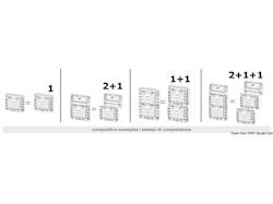 Scatole portafusibili modulari