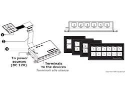 Pannello elettrico touch-control ultra sottile