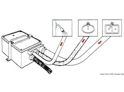 Pozzetto di raccolta acque grigie ATTWOOD, completo di pompa automatica