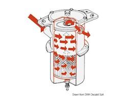 Prefiltro centrifugo separatore acqua/carburante (gasolio o benzina) 150 micron