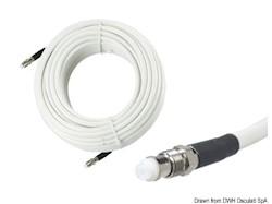 Cavi RG8X per antenne VHF GLOMEX Glomeasy Line
