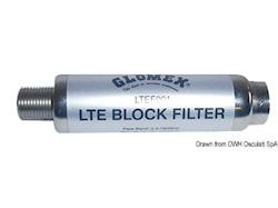 Filtro Glomex LTE per antenne TV