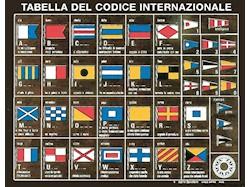 Tabella di codice internazionale stampata su tavoletta