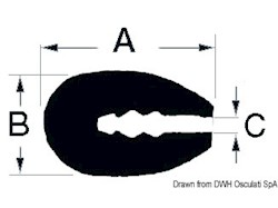 Profilo per bordatura vetroresina, legno, metallo