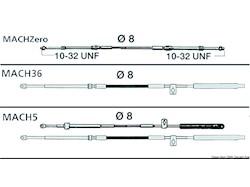 Cavo brevettato serie ULTRAFLEX Mach <sup>TM</sup>