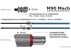 Cavo M90 Mach