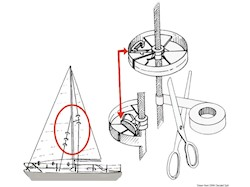Sailguard rotelle di protezione per le vele